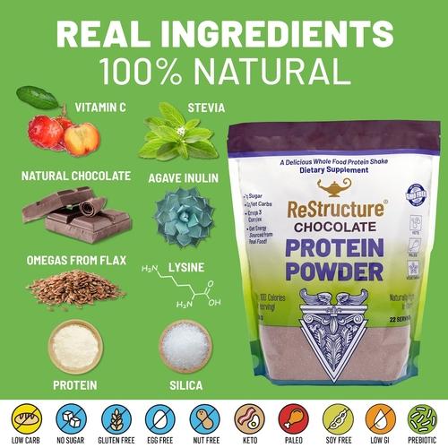 ReStructure - Proteinpulver - Schokolade